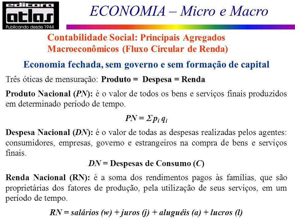 ECONOMIA – Micro e Macro 22 Economia fechada, sem governo e sem formação de capital Produto = Despesa = Renda Três óticas de mensuração: Produto = Des