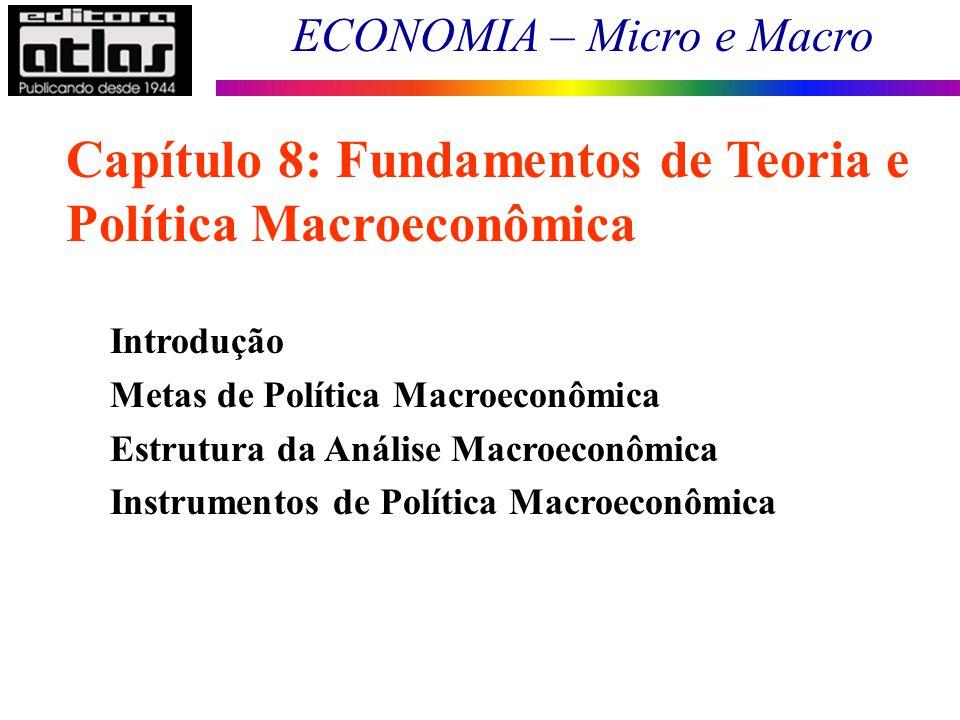 3 Capítulo 8: Fundamentos de Teoria e Política Macroeconômica Introdução Metas de Política Macroeconômica Estrutura da Análise Macroeconômica Instrume