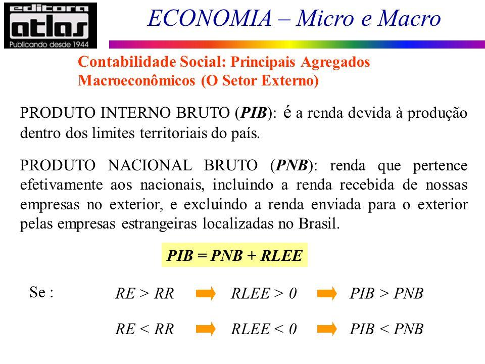 ECONOMIA – Micro e Macro 38 PRODUTO INTERNO BRUTO (PIB): é a renda devida à produção dentro dos limites territoriais do país. PRODUTO NACIONAL BRUTO (