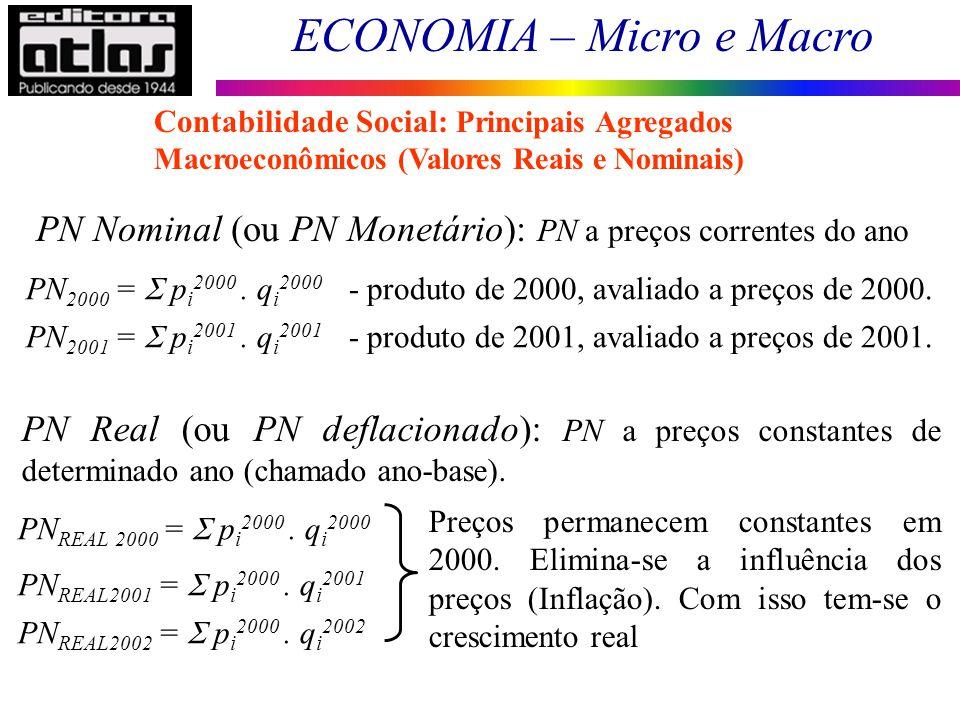 ECONOMIA – Micro e Macro 40 PN Nominal (ou PN Monetário): PN a preços correntes do ano PN 2000 = p i 2000. q i 2000 - produto de 2000, avaliado a preç