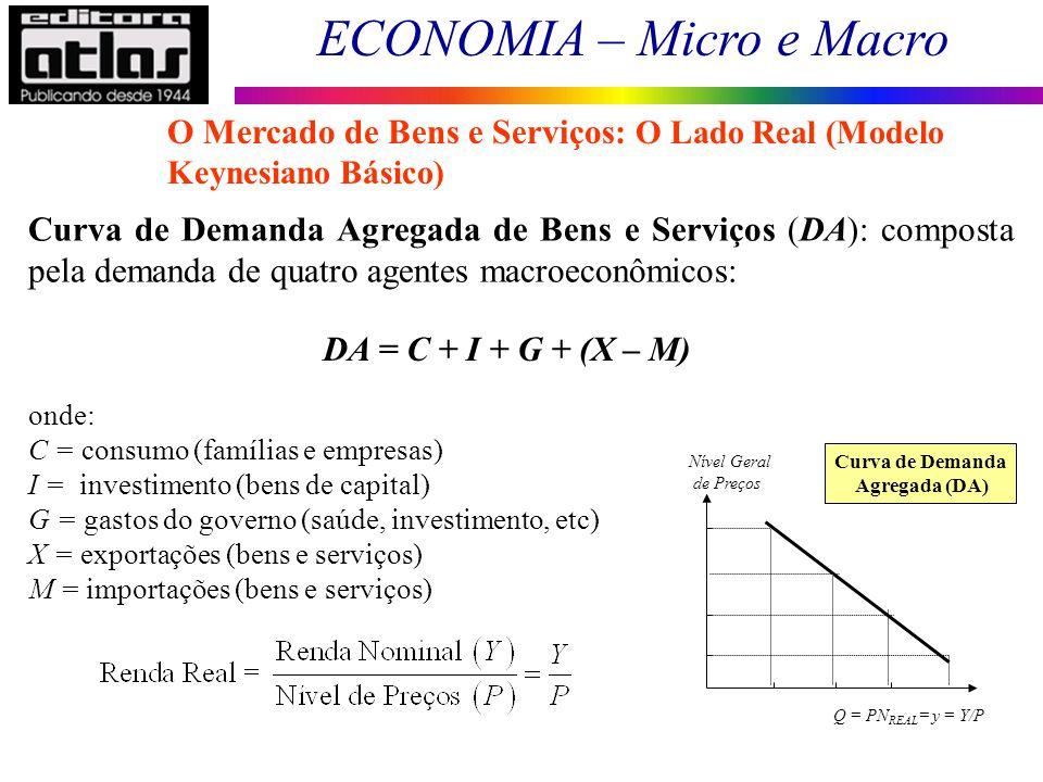 ECONOMIA – Micro e Macro 46 Curva de Demanda Agregada de Bens e Serviços (DA): composta pela demanda de quatro agentes macroeconômicos: DA = C + I + G
