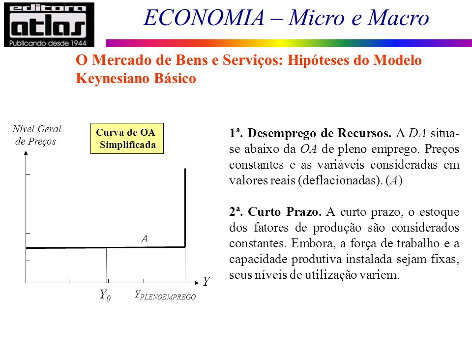 ECONOMIA – Micro e Macro 49 1ª. Desemprego de Recursos. A DA situa- se abaixo da OA de pleno emprego. Preços constantes e as variáveis consideradas em