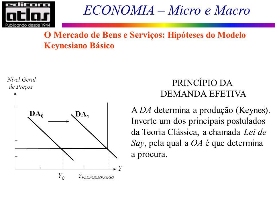 ECONOMIA – Micro e Macro 51 PRINCÍPIO DA DEMANDA EFETIVA A DA determina a produção (Keynes). Inverte um dos principais postulados da Teoria Clássica,