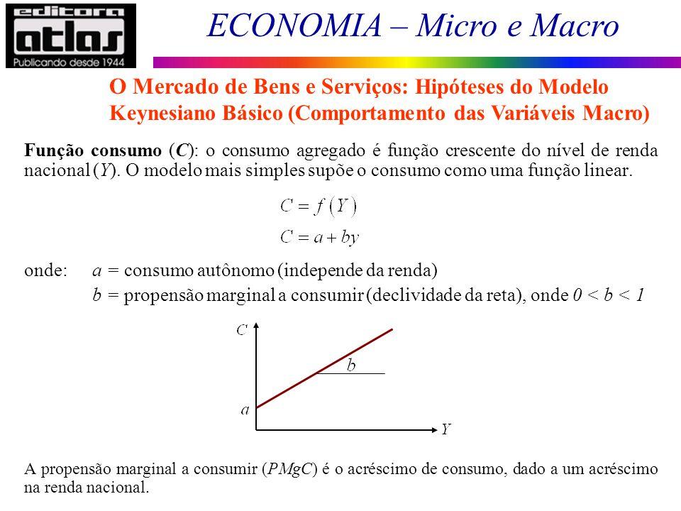 ECONOMIA – Micro e Macro 52 Função consumo (C): o consumo agregado é função crescente do nível de renda nacional (Y). O modelo mais simples supõe o co