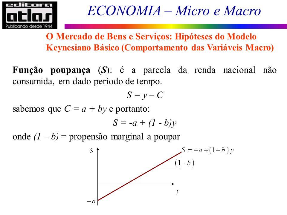 ECONOMIA – Micro e Macro 53 Função poupança (S): é a parcela da renda nacional não consumida, em dado período de tempo. S = y – C sabemos que C = a +