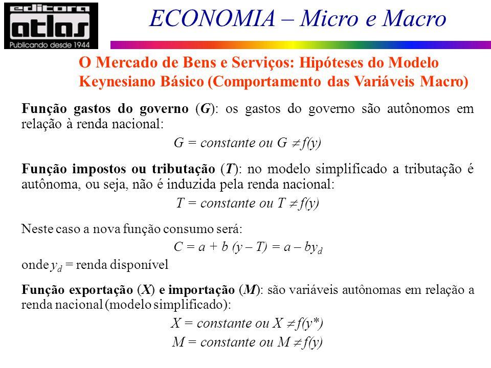 ECONOMIA – Micro e Macro 55 Função gastos do governo (G): os gastos do governo são autônomos em relação à renda nacional: G = constante ou G f(y) Funç