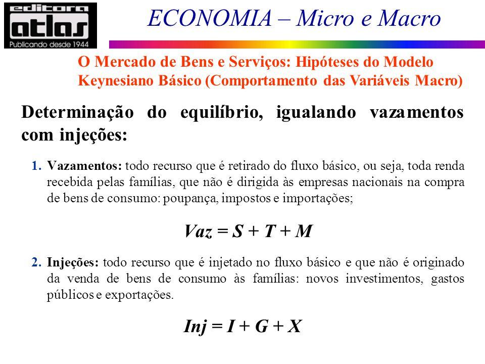 ECONOMIA – Micro e Macro 58 Determinação do equilíbrio, igualando vazamentos com injeções: 1.Vazamentos: todo recurso que é retirado do fluxo básico,