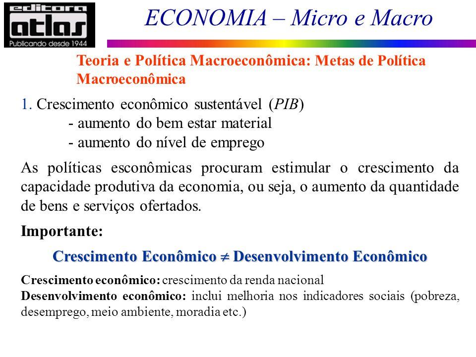 ECONOMIA – Micro e Macro 6 1. Crescimento econômico sustentável (PIB) - aumento do bem estar material - aumento do nível de emprego As políticas escon