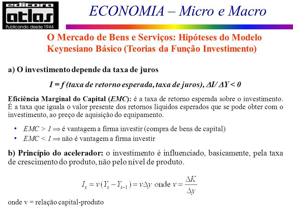 ECONOMIA – Micro e Macro 64 a) O investimento depende da taxa de juros I = f (taxa de retorno esperada, taxa de juros), I/ Y < 0 Eficiência Marginal d