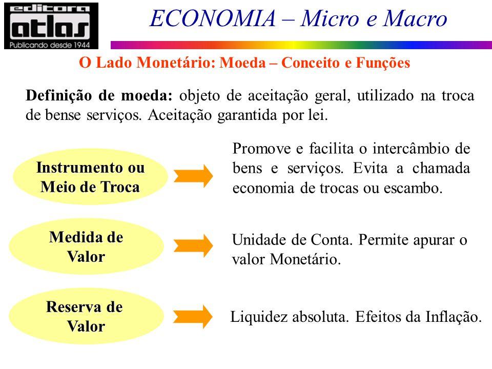 ECONOMIA – Micro e Macro 67 Definição de moeda: objeto de aceitação geral, utilizado na troca de bense serviços. Aceitação garantida por lei. Instrume