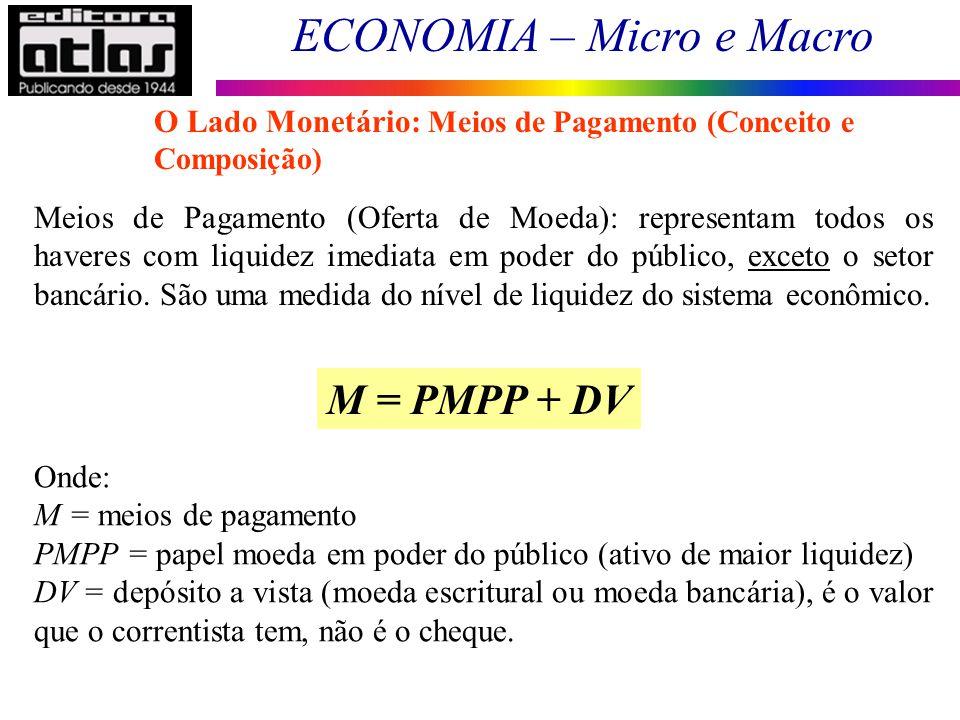 ECONOMIA – Micro e Macro 69 Meios de Pagamento (Oferta de Moeda): representam todos os haveres com liquidez imediata em poder do público, exceto o set