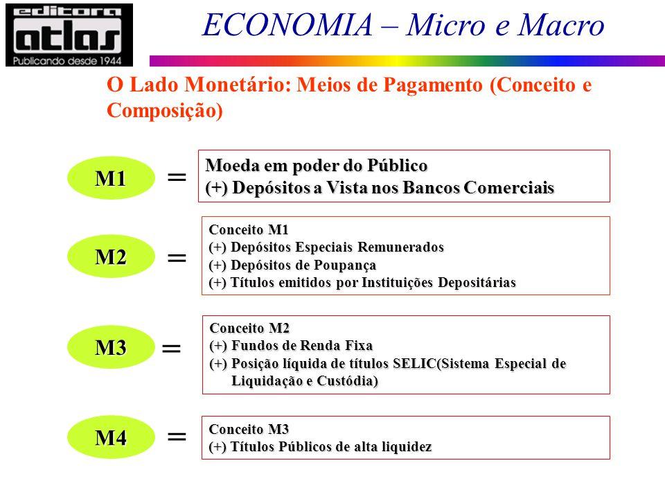 ECONOMIA – Micro e Macro 70 M1 M2 M3 M4 = = = = Moeda em poder do Público (+) Depósitos a Vista nos Bancos Comerciais Conceito M1 (+) Depósitos Especi