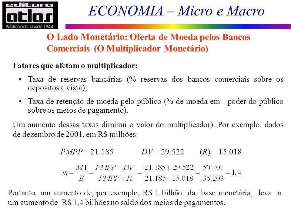 ECONOMIA – Micro e Macro 77 Fatores que afetam o multiplicador: Taxa de reservas bancárias (% reservas dos bancos comerciais sobre os depósitos à vist