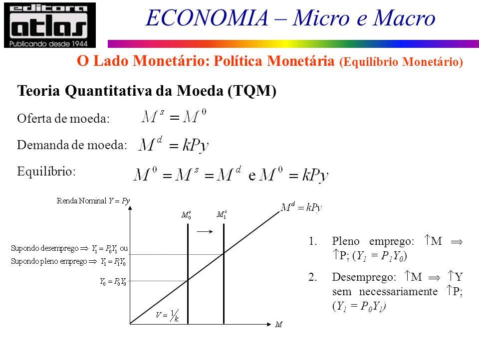 ECONOMIA – Micro e Macro 85 Teoria Quantitativa da Moeda (TQM) Oferta de moeda: Demanda de moeda: Equilíbrio: O Lado Monetário: Política Monetária (Eq