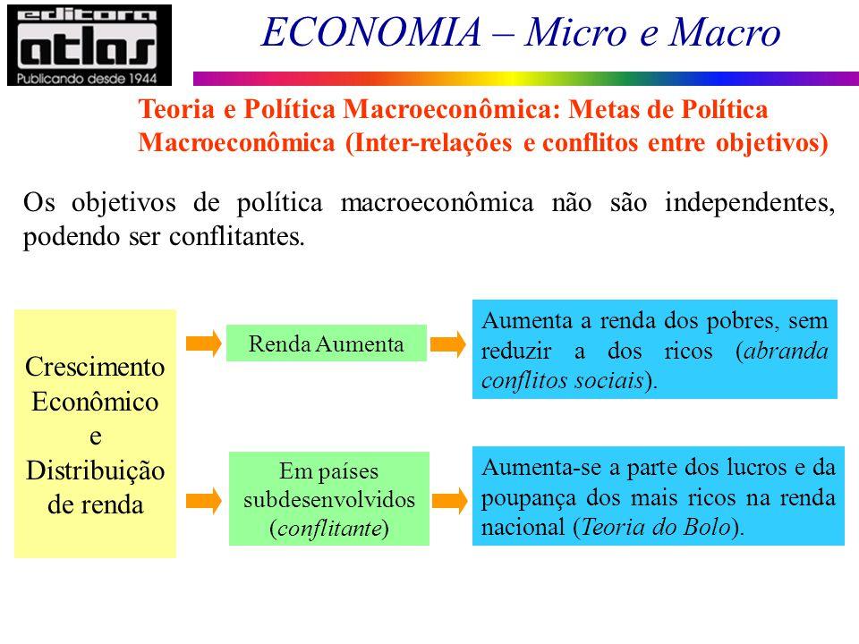 ECONOMIA – Micro e Macro 120 Sistema de Metas de Inflação (Inflation Target) Bandas fixadas para a inflação futura, controladas pela política monetária, principalmente a partir da taxa de juros (SELIC); IT atinge diretamente o objetivo de longo prazo da política monetária: transparência e também, consistente com visão moderna das limitações da política monetária (demanda por moeda é instável, assim como a relação entre moeda e inflação); Elege objetivo de estabilidade de preços como prioritário e impõe a avaliação de impactos a longo prazo de ações a curto prazo Núcleo da Inflação (Core Inflation) Índice de preços que expurga variações associadas aos choques de oferta, que não representem pressões persistentes sobre os preços Inflação: Política Monetária e Inflação