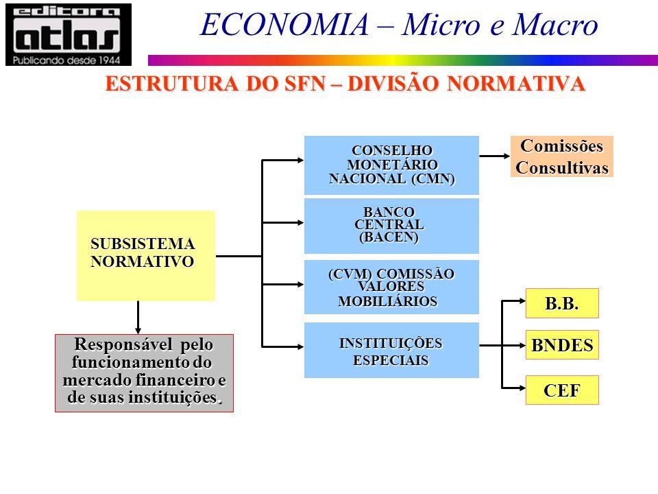 ECONOMIA – Micro e Macro 91 ESTRUTURA DO SFN – DIVISÃO NORMATIVA CONSELHOMONETÁRIO NACIONAL (CMN) BANCOCENTRAL(BACEN) (CVM) COMISSÃO VALORESMOBILIÁRIO