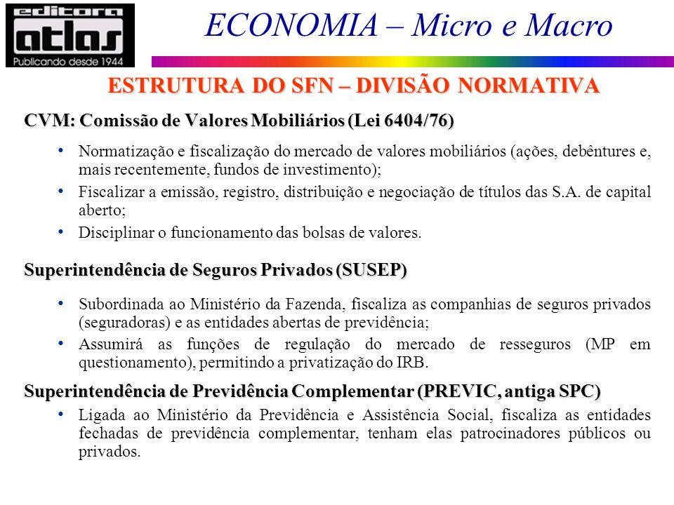 ECONOMIA – Micro e Macro 94 CVM: Comissão de Valores Mobiliários (Lei 6404/76) Normatização e fiscalização do mercado de valores mobiliários (ações, d