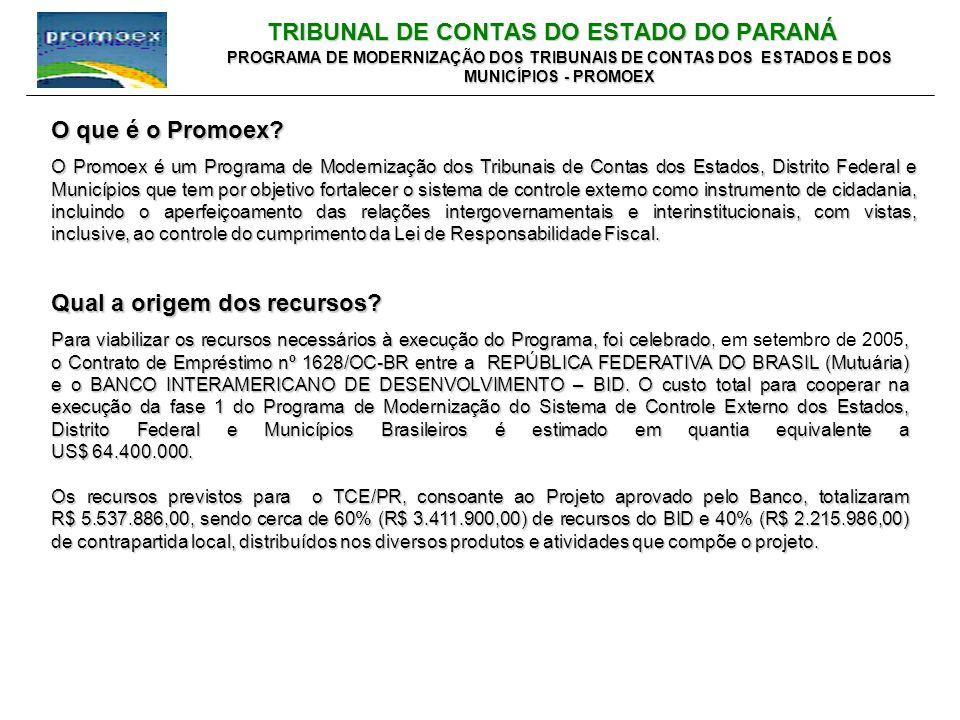 TRIBUNAL DE CONTAS DO ESTADO DO PARANÁ PROGRAMA DE MODERNIZAÇÃO DOS TRIBUNAIS DE CONTAS DOS ESTADOS E DOS MUNICÍPIOS - PROMOEX O que é o Promoex.