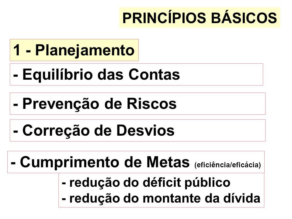 PRINCÍPIOS BÁSICOS 1 - Planejamento - Prevenção de Riscos - Correção de Desvios - Equilíbrio das Contas - Cumprimento de Metas (eficiência/eficácia) -