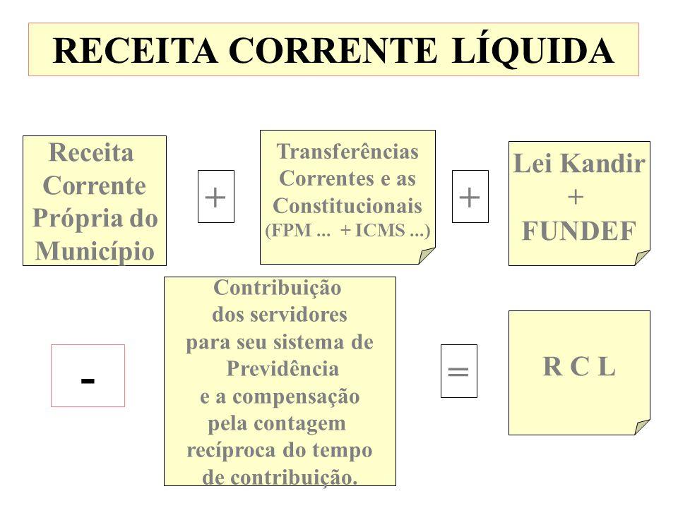 RECEITA CORRENTE LÍQUIDA Lei Kandir + FUNDEF Receita Corrente Própria do Município Transferências Correntes e as Constitucionais (FPM... + ICMS...) ++
