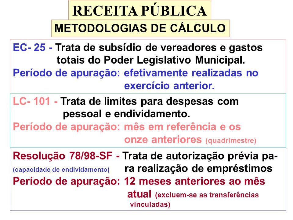 RECEITA PÚBLICA EC- 25 - Trata de subsídio de vereadores e gastos totais do Poder Legislativo Municipal. Período de apuração: efetivamente realizadas