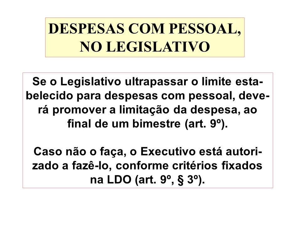 DESPESAS COM PESSOAL, NO LEGISLATIVO Se o Legislativo ultrapassar o limite esta- belecido para despesas com pessoal, deve- rá promover a limitação da
