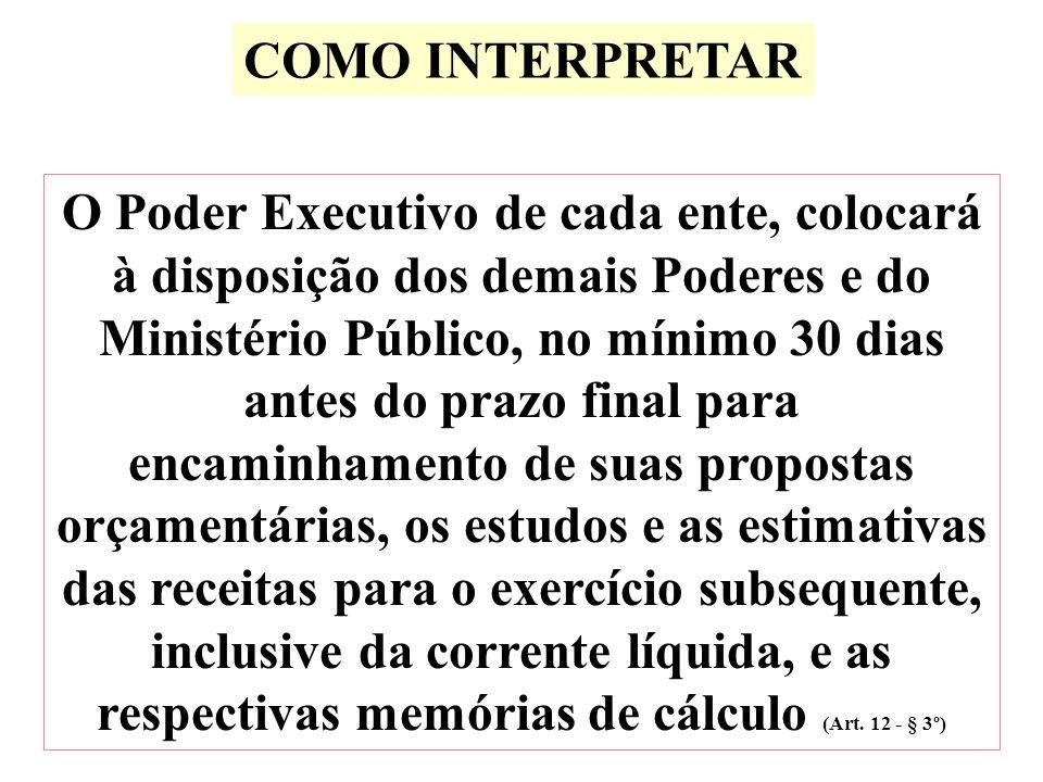 O Poder Executivo de cada ente, colocará à disposição dos demais Poderes e do Ministério Público, no mínimo 30 dias antes do prazo final para encaminh