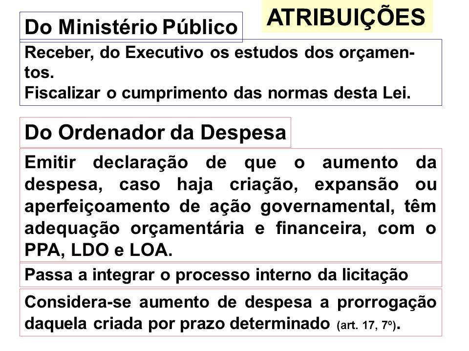 ATRIBUIÇÕES Do Ministério Público Receber, do Executivo os estudos dos orçamen- tos. Fiscalizar o cumprimento das normas desta Lei. Do Ordenador da De