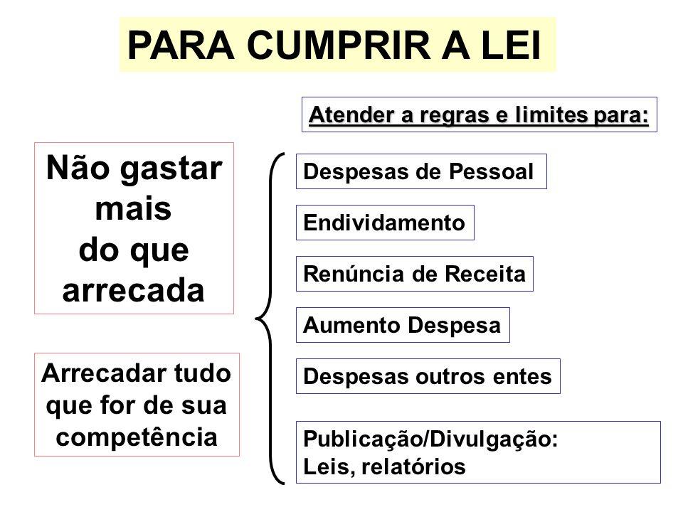 QUEM FISCALIZARÁ O CUMPRIMENTO DA LEI .