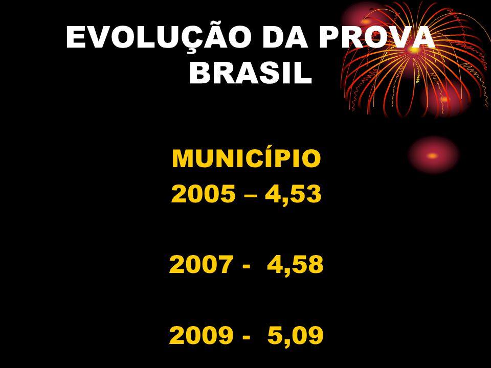 AÇÕES FORMAÇÃO CONTINUADA PROFESSORES ENCONTROS PEDAGÓGICOS/PROVA BRASIL MUTIRÃO DE LEITURA REFORÇO ESCOLAR PROGRAMAS GOVERNO FEDERAL
