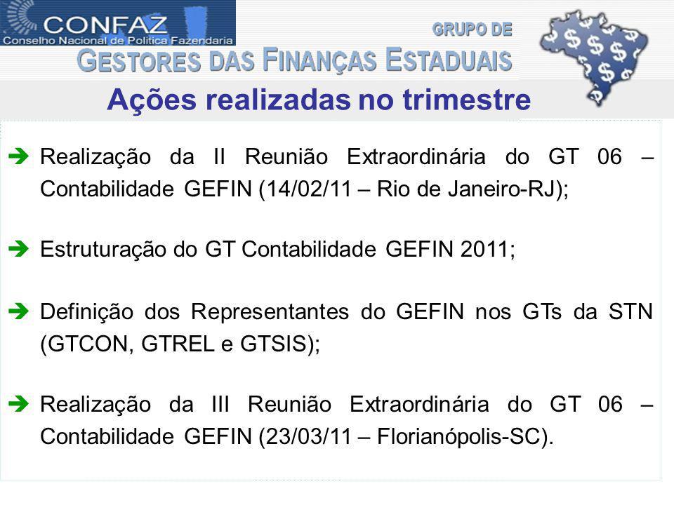 Ações realizadas no trimestre REALIZAÇÃO DA II REUNIÃO EXTRAORDINÁRIA DO GT GEFIN 06 – CONTABILIDADE LOCAL: Rio de Janeiro – RJ REUNIÃOPERÍODOHORÁRIO GT GEFIN/CONFAZ Contabilidade 14 de fevereiro de 2011 9h às 12h – 14h às 18h Participação na Reunião: representantes de 12 Estados (AL, BA, ES, MG, PB, PE, PI, PR, RS, RJ, SC e SP)