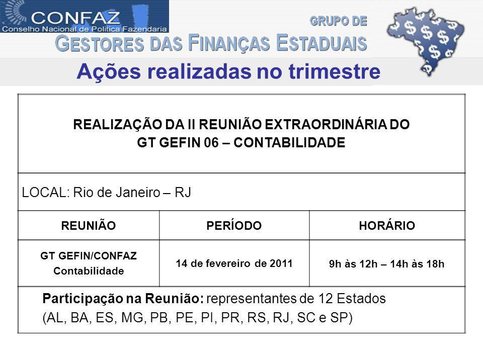 Ações realizadas no trimestre Ofício GEFIN nº 011/2011 para STN: definição dos Representantes do GEFIN no GT CON, GT REL e GTSIS Representantes do GEFIN no GT CON/STN: Titulares: Adriano de Souza Pereira (SC), Álvaro Almeida Berrutti (RS), Hélio Góes (PA) e Rosângela Dias Marinho (RJ) Suplentes: Bruno Pires Dias (ES), Carlos Alberto de Miranda Medeiros (PE)
