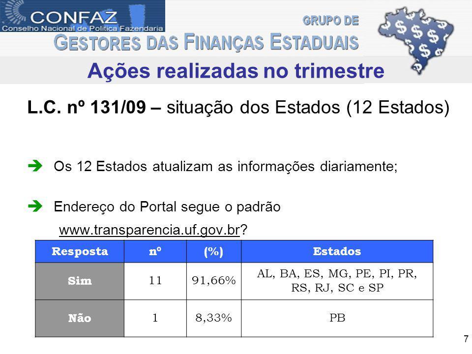 Ações a serem Realizadas em 2011 AGENDA DE REUNIÕES GTCON/STN 2011 LOCAL: Salão Nobre I - Escola de Administração Fazendária- ESAF, Km 04 Estrada Brasília/Unaí, Lago Sul, Brasília – DF.