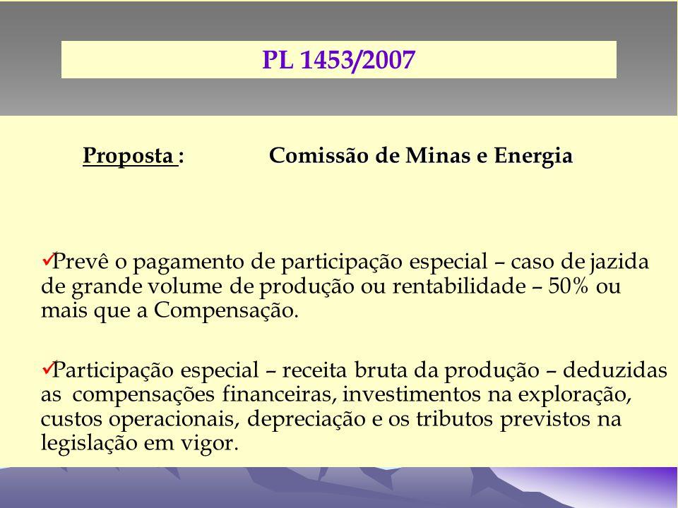 Comissão de Minas e Energia Proposta : Comissão de Minas e Energia Prevê o pagamento de participação especial – caso de jazida de grande volume de produção ou rentabilidade – 50% ou mais que a Compensação.