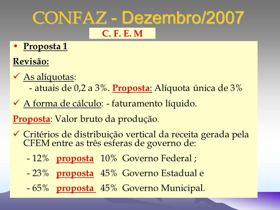 CONFAZ - Dezembro/2007 Proposta 1 Revisão: As alíquotas: - atuais de 0,2 a 3%.