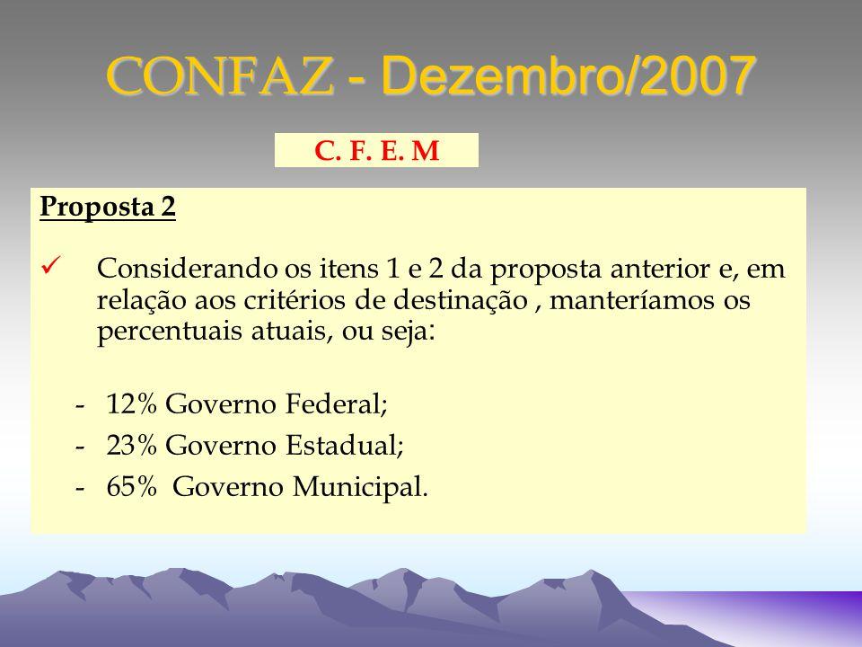 CONFAZ - Dezembro/2007 Proposta 2 Considerando os itens 1 e 2 da proposta anterior e, em relação aos critérios de destinação, manteríamos os percentuais atuais, ou seja : - 12% Governo Federal; - 23% Governo Estadual; - 65% Governo Municipal.