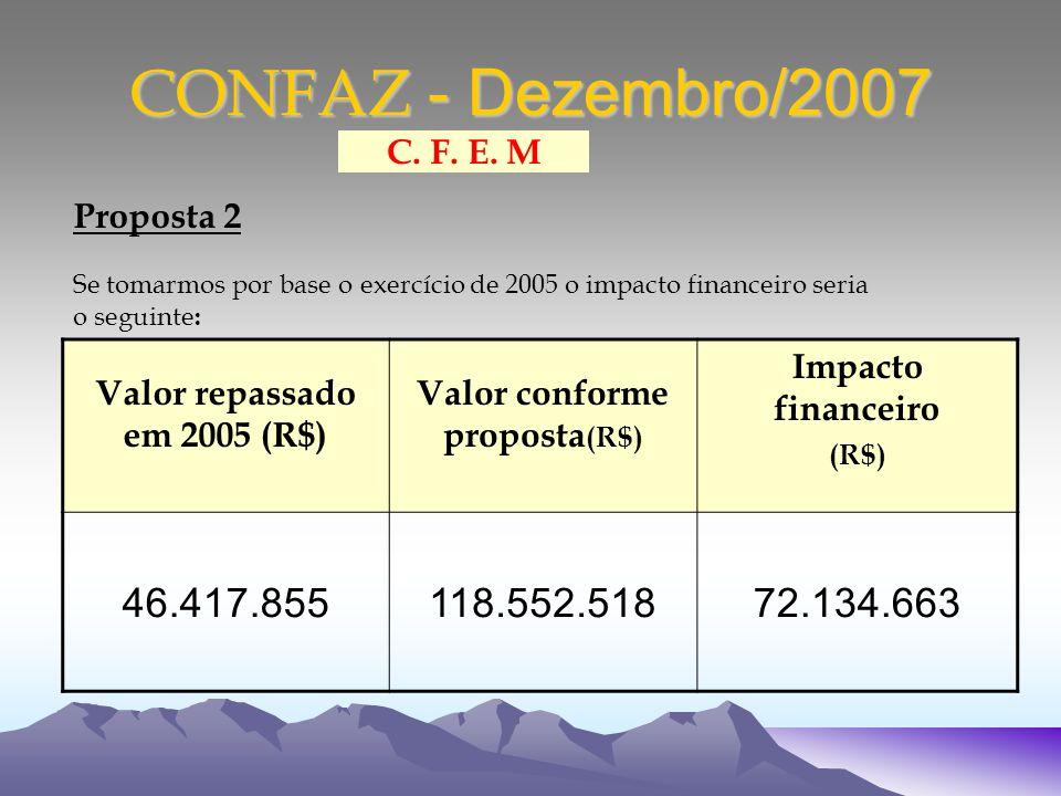 CONFAZ - Dezembro/2007 C. F. E.