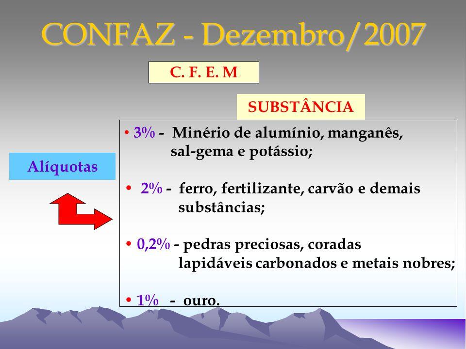CONFAZ - Dezembro/2007 3% - Minério de alumínio, manganês, sal-gema e potássio; 2% - ferro, fertilizante, carvão e demais substâncias; 0,2% - pedras preciosas, coradas lapidáveis carbonados e metais nobres; 1% - ouro.