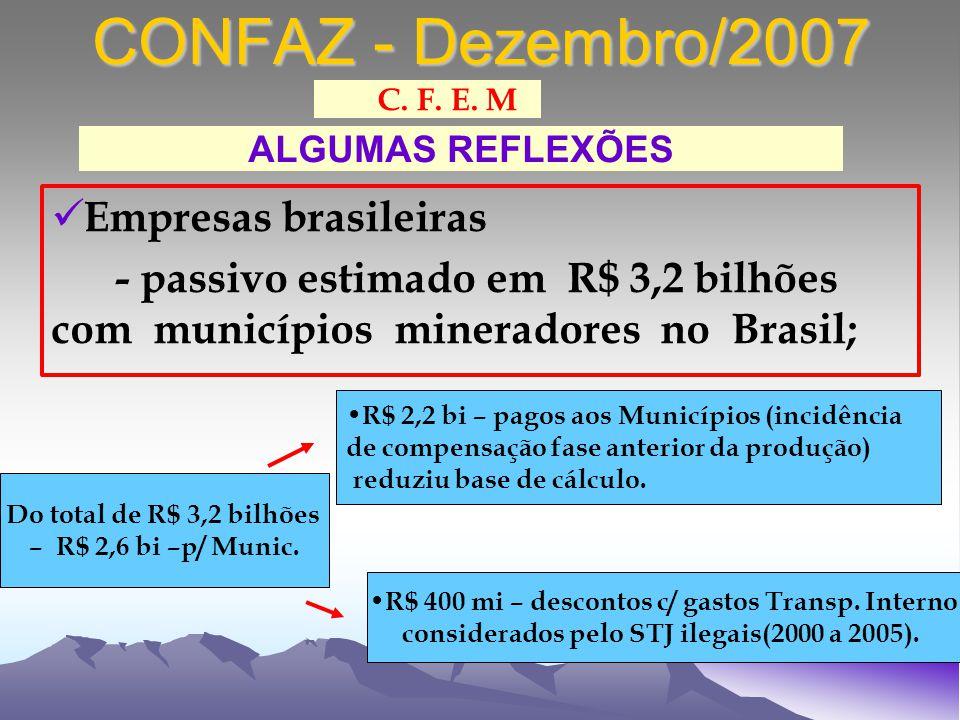 CONFAZ - Dezembro/2007 Empresas brasileiras - passivo estimado em R$ 3,2 bilhões com municípios mineradores no Brasil; ALGUMAS REFLEXÕES Do total de R$ 3,2 bilhões – R$ 2,6 bi –p/ Munic.