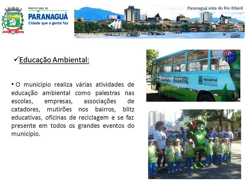 Educação Ambiental Educação Ambiental: O município realiza várias atividades de educação ambiental como palestras nas escolas, empresas, associações d