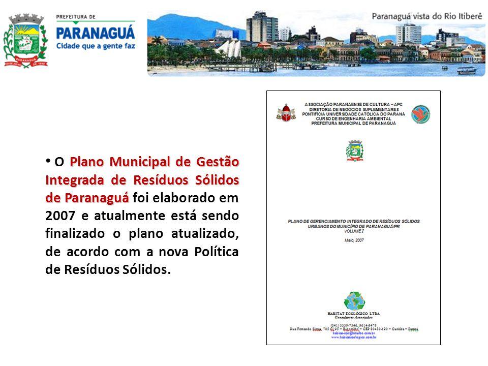 Plano Municipal de Gestão Integrada de Resíduos Sólidos de Paranaguá O Plano Municipal de Gestão Integrada de Resíduos Sólidos de Paranaguá foi elabor