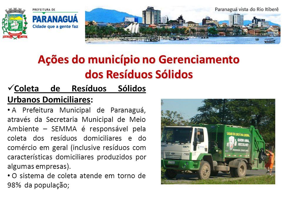 Ações do município no Gerenciamento dos Resíduos Sólidos Coleta de Resíduos Sólidos Urbanos Domiciliares: A Prefeitura Municipal de Paranaguá, através