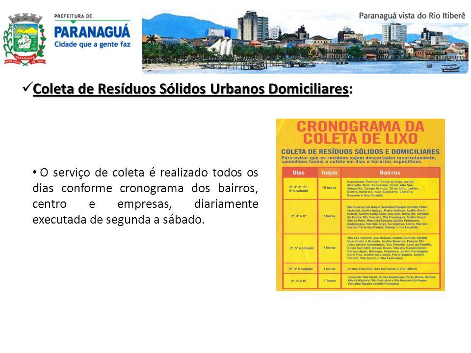Coleta de Resíduos Sólidos Urbanos Domiciliares Coleta de Resíduos Sólidos Urbanos Domiciliares: O serviço de coleta é realizado todos os dias conform