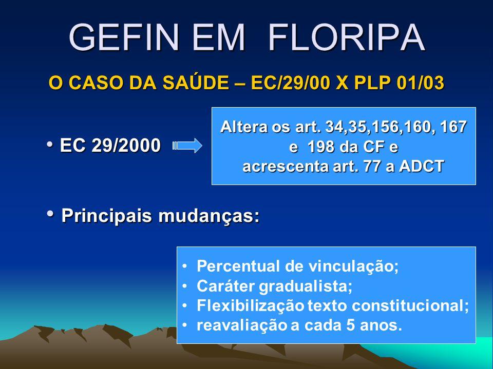 GEFIN EM FLORIPA O CASO DA SAÚDE – EC/29/00 X PLP 01/03 EC 29/2000 EC 29/2000 Principais mudanças: Principais mudanças: Altera os art. 34,35,156,160,