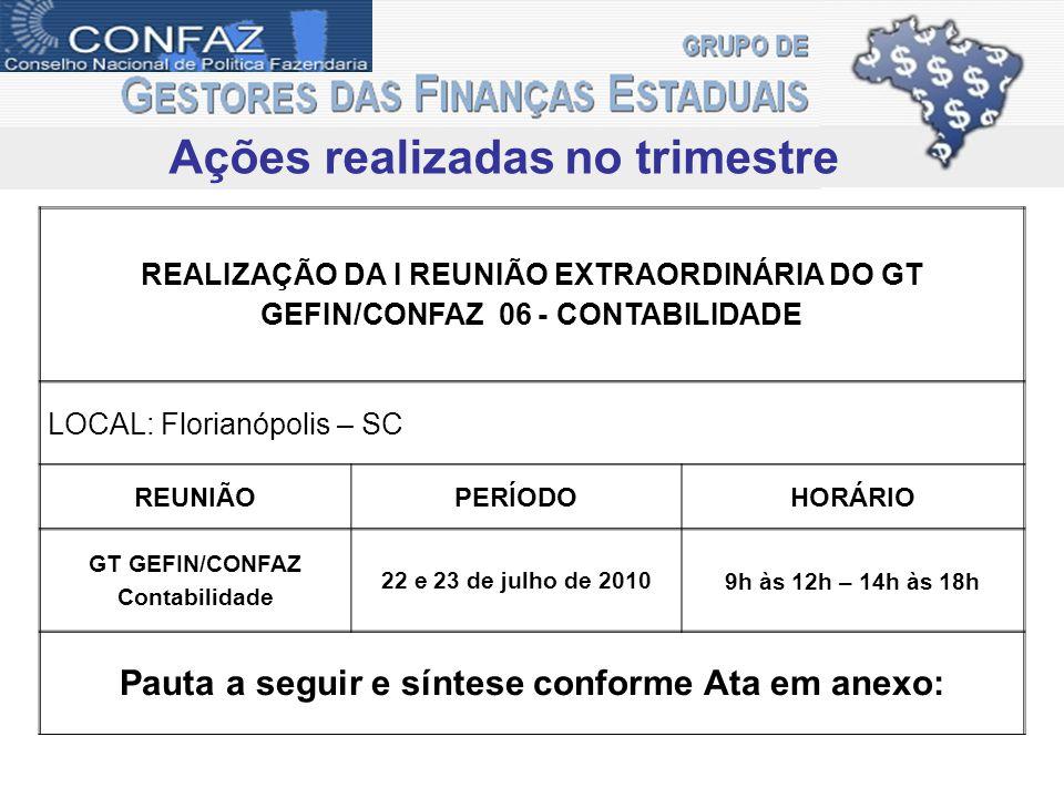 Ações realizadas no trimestre REALIZAÇÃO DA I REUNIÃO EXTRAORDINÁRIA DO GT GEFIN/CONFAZ 06 - CONTABILIDADE LOCAL: Florianópolis – SC REUNIÃOPERÍODOHOR