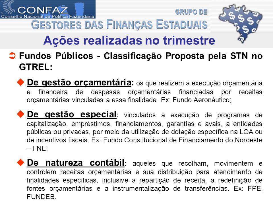 Ações realizadas no trimestre Fundos Públicos - Classificação Proposta pela STN no GTREL: De gestão orçamentária : os que realizem a execução orçament