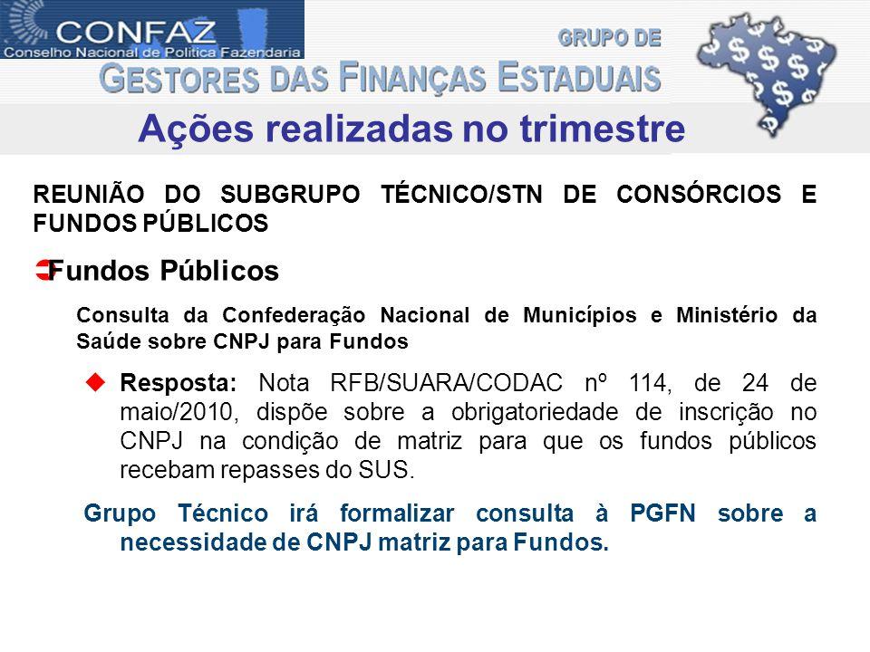 Ações realizadas no trimestre REUNIÃO DO SUBGRUPO TÉCNICO/STN DE CONSÓRCIOS E FUNDOS PÚBLICOS Fundos Públicos Consulta da Confederação Nacional de Mun