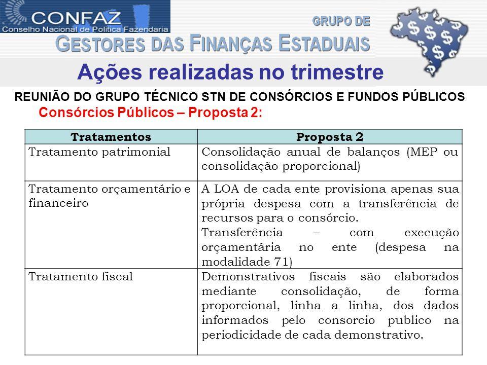 Ações realizadas no trimestre TratamentosProposta 2 Tratamento patrimonialConsolidação anual de balanços (MEP ou consolidação proporcional) Tratamento
