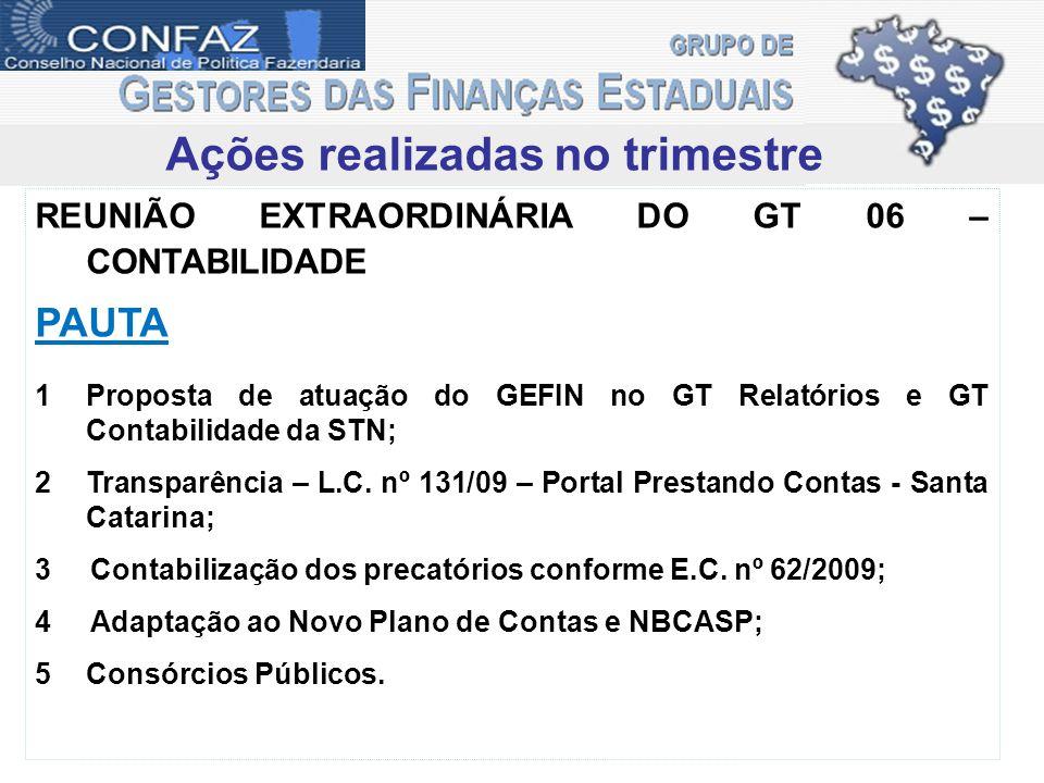 Ações realizadas no trimestre REUNIÃO EXTRAORDINÁRIA DO GT 06 – CONTABILIDADE PAUTA 1Proposta de atuação do GEFIN no GT Relatórios e GT Contabilidade