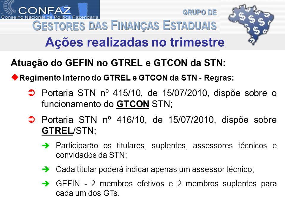 Ações realizadas no trimestre Atuação do GEFIN no GTREL e GTCON da STN: Regimento Interno do GTREL e GTCON da STN - Regras: Portaria STN nº 415/10, de